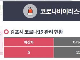 김포, 신천지 8개 종교시설 임시폐쇄